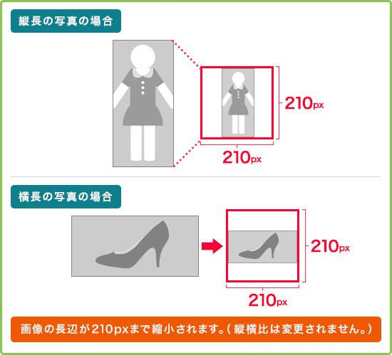 商品一覧ページの写真リサイズルール
