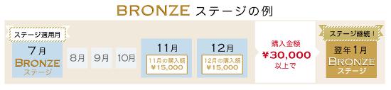 stage_keep20141110